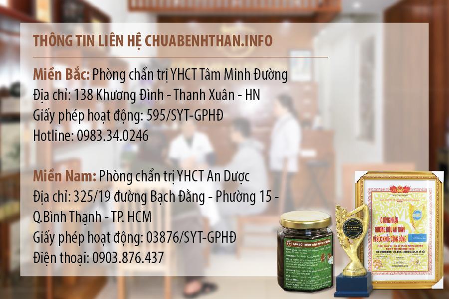 liên hệ chuabenhthan info