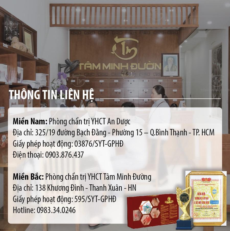 liên hệ vietnamforestry